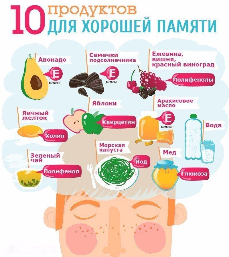 Как улучшить память и работу мозга: 6 упражнений и 12 продуктов