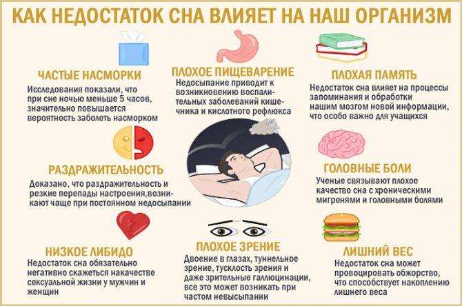 Недостаток сна у детей: снижение интеллекта, ожирение и гиперактивность. к чему приводит недостаток сна у детей и подростков?