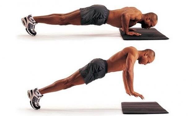 Комплекс упражнений на все группы мышц: пример эффективной короткой программы силовых тренировок для дома