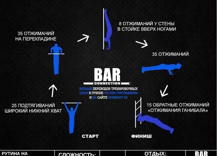 Топ-10 упражнений с собственным весом, которые можно выполнять где