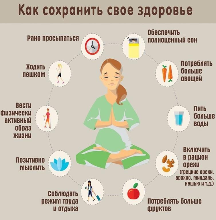 Лечение простуды в домашних условиях без таблеток быстро и эффективно