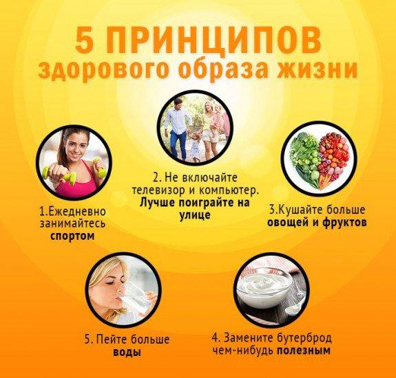 Здоровый образ жизни: основные принципы
