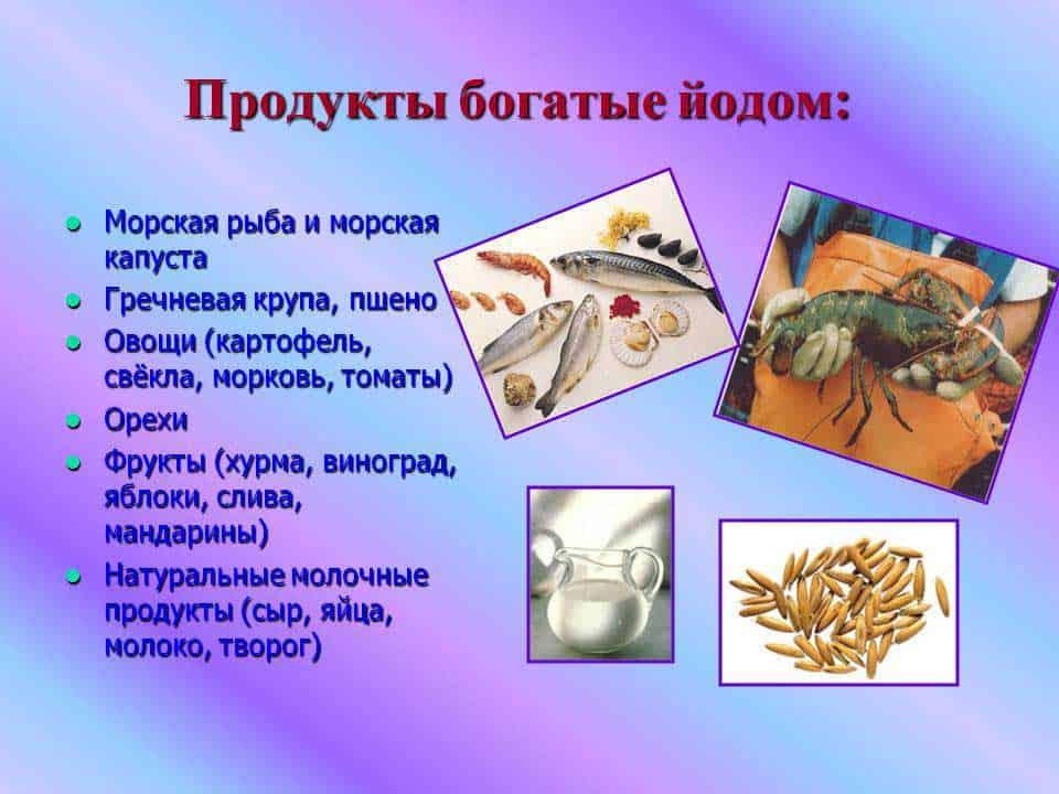В каких продуктах содержится йод