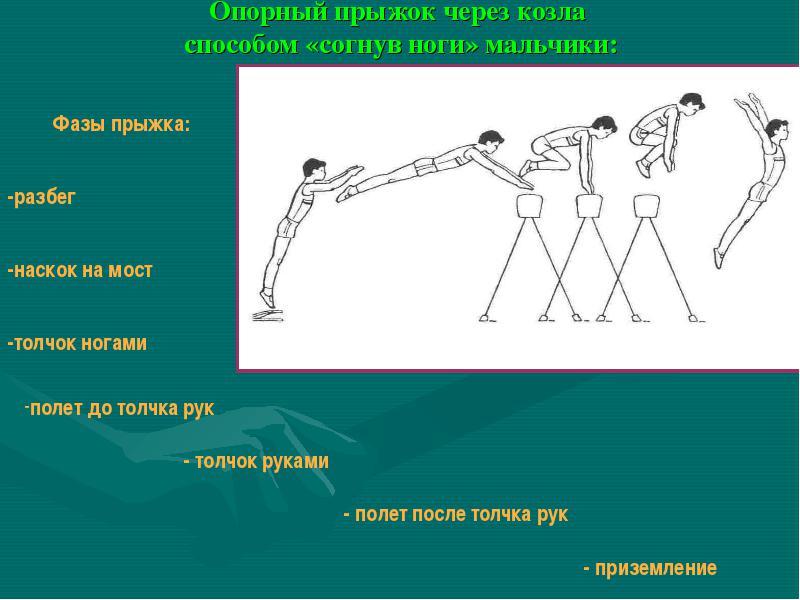 Как правильно прыгать через козла — life-sup.ru