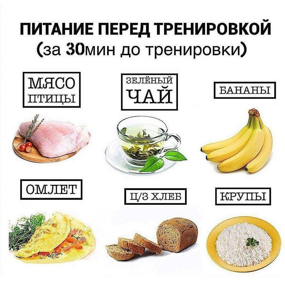 Что съесть перед тренировкой для похудения и сжигания жира