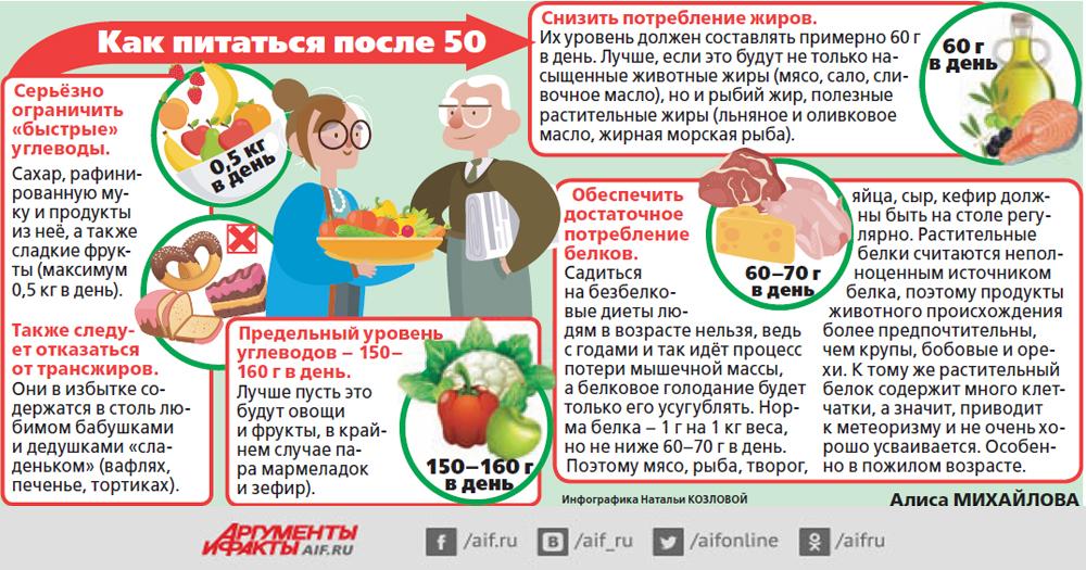 Практические советы: как похудеть в домашних условиях без диет и таблеток