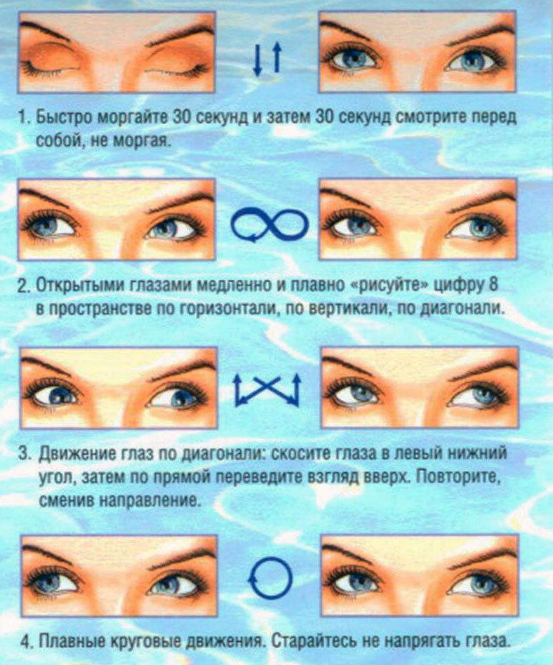 Упражнения для зрения | как восстановить зрение с помощью упражнений? | компетентно о здоровье на ilive