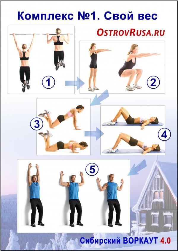 Простые упражнения и тренировки с собственным весом