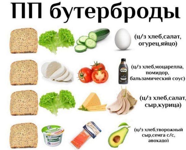 Пп бутерброды на хлебцах. основы для пп-бутербродов   здоровое питание