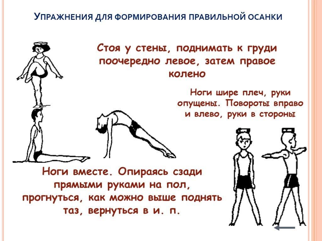 Упражнения для формирования правильной осанки у детей дошкольного и школьного возраста. значение правильной осанки.