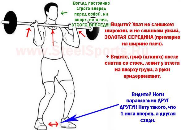 Жим штанги с груди стоя