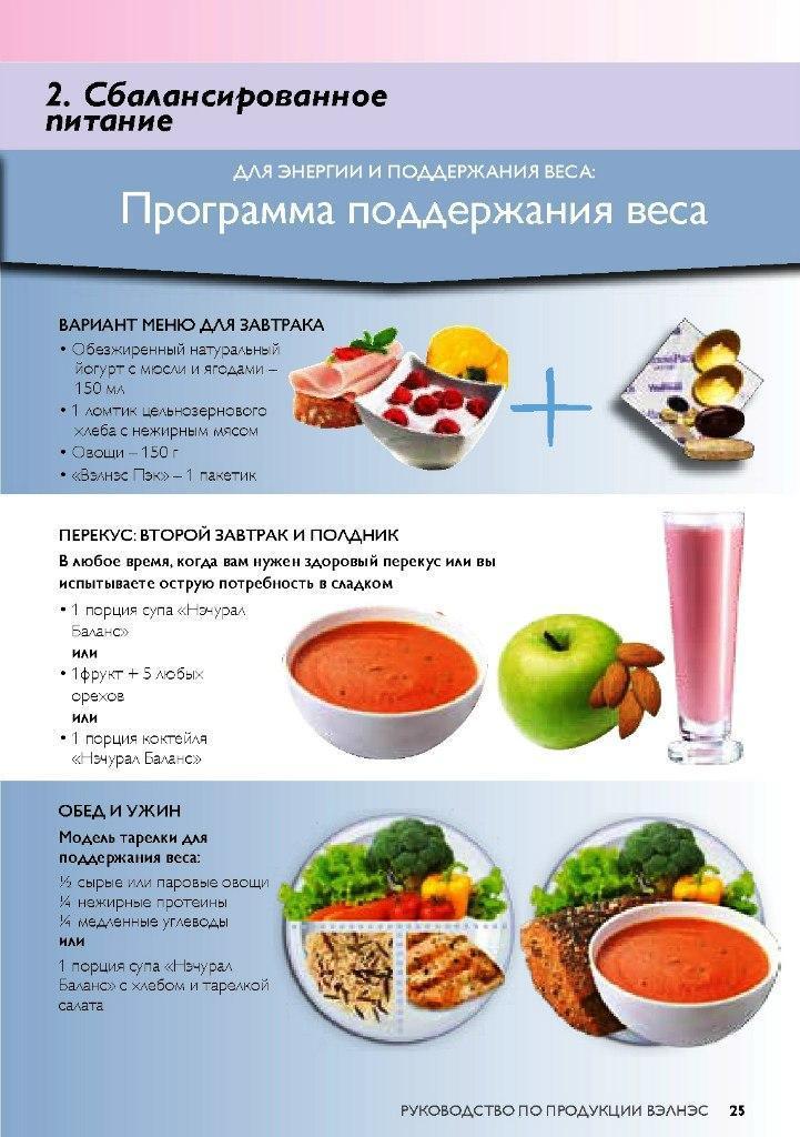 Жидкая диета для похудения: меню на неделю, рекомендации, результаты