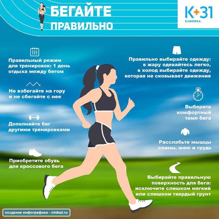 Можно ли похудеть от бега - сколько раз в неделю нужно заниматься, влияние пробежек утром и вечером