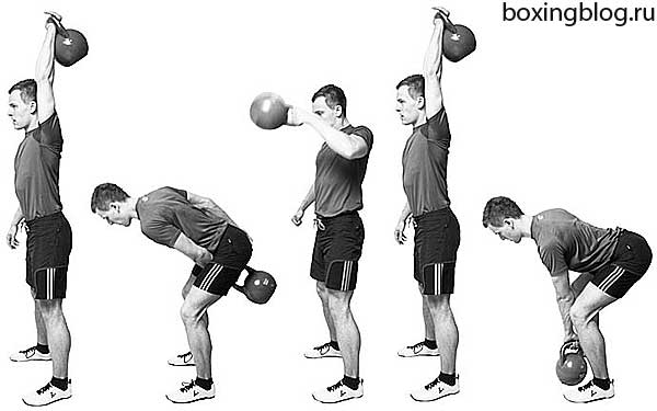 Как увеличить силу удара кулаком: упражнения на развитие силы и скорости, как правильно держать кулак при ударе