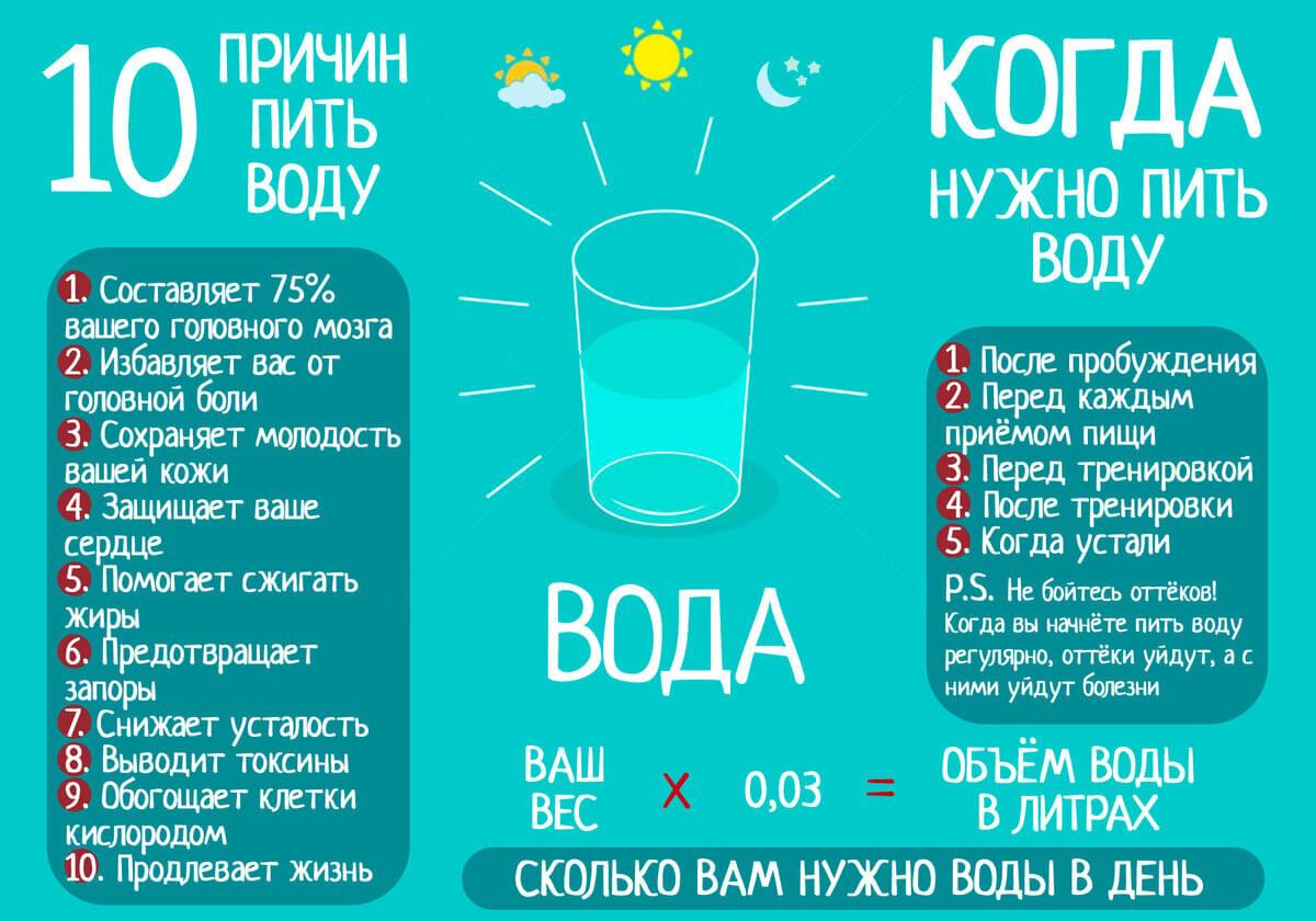 Сколько воды надо пить в день. какая вода самая полезная