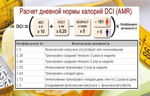 Калькулятор для набора массы — онлайн расчет калорий