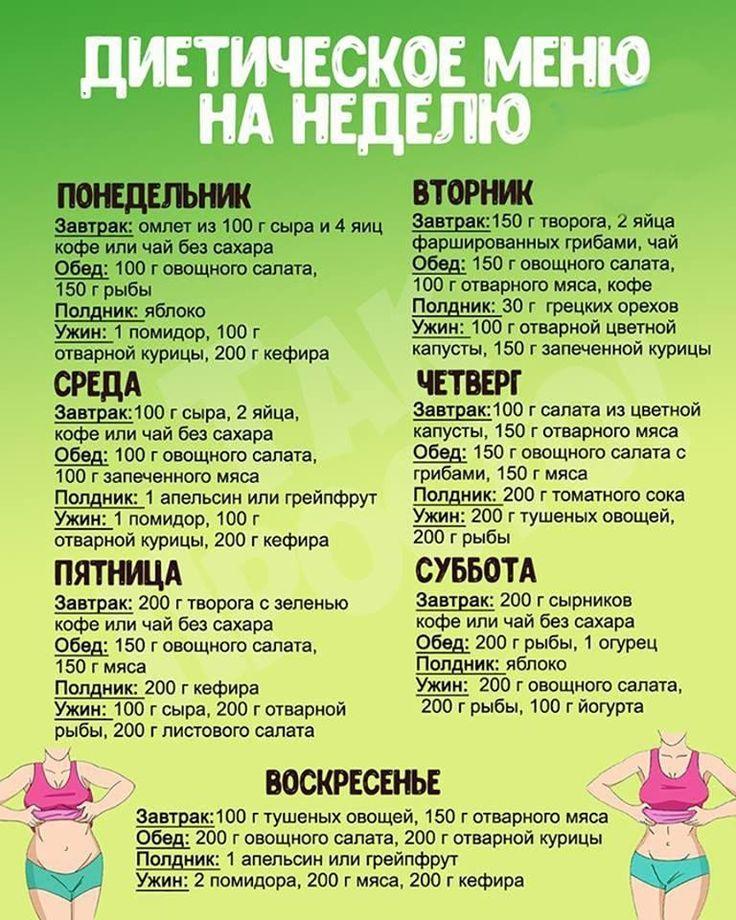 » жиросжигающая диета