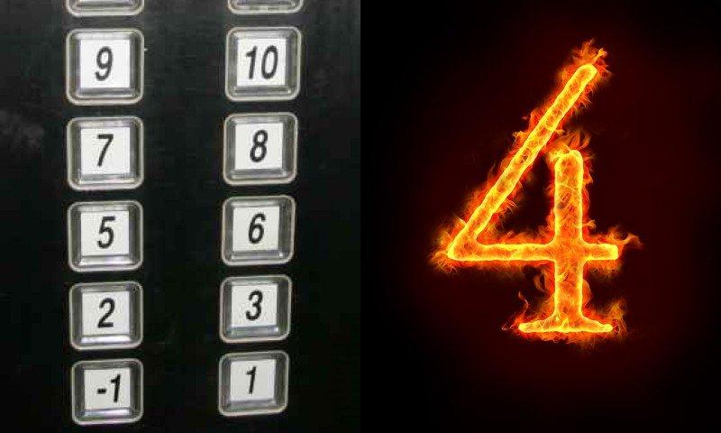 Классическая нумерология. земной паспорт: все тайны числа 4