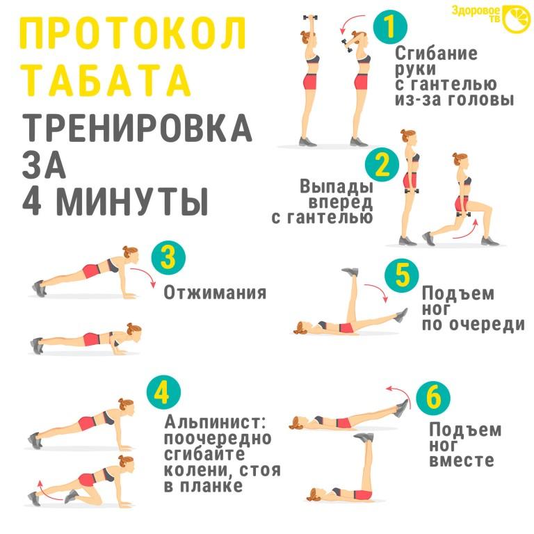 Табата для похудения — sportfito — сайт о спорте и здоровом образе жизни