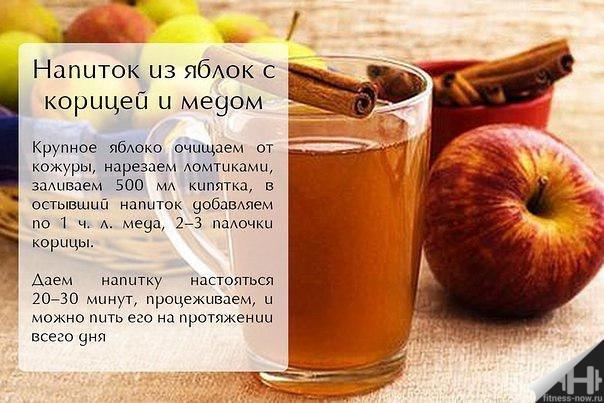 Напитки для похудения в домашних условиях: рецепты для сжигания жира