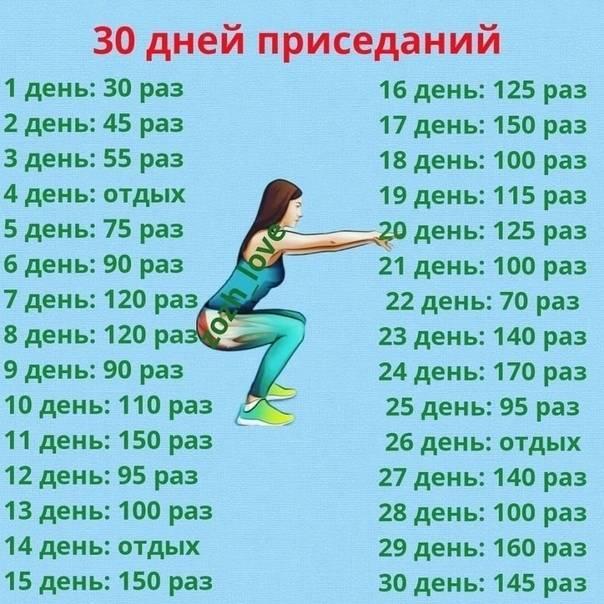Программа приседаний на 30 дней для девушек