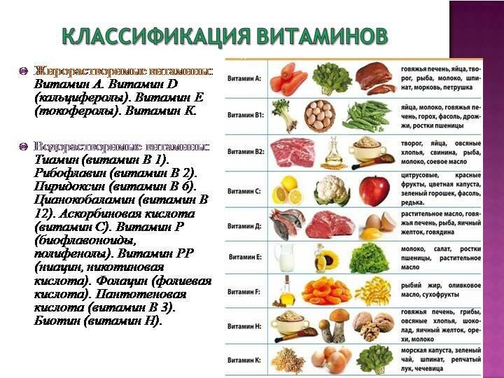 Витамин p: роль в организме и правила приема