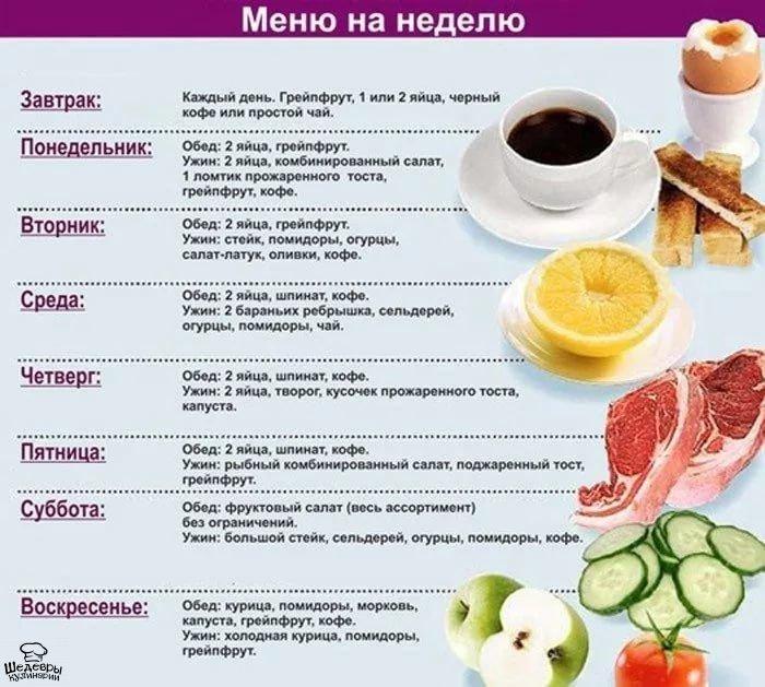 Простая диета