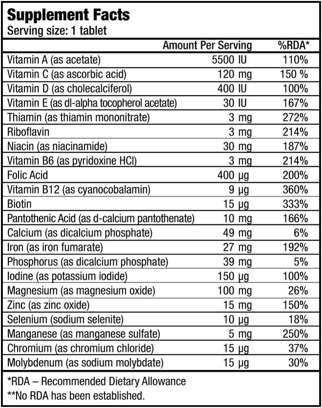 One day витамины biotech usa