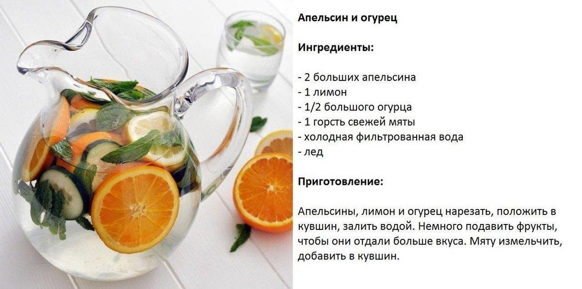 » жиросжигающие коктейли