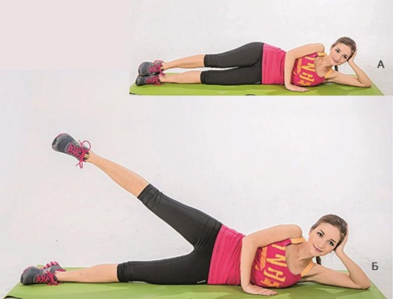 Махи ногами: какие мышцы работают и техника выполнения