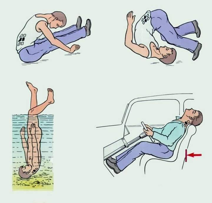 Что делать если сорвал спину в пояснице от тяжести