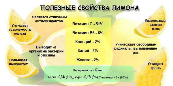 Какие бананы полезнее зеленые или желтые — как выбрать | полезные свойства бананов