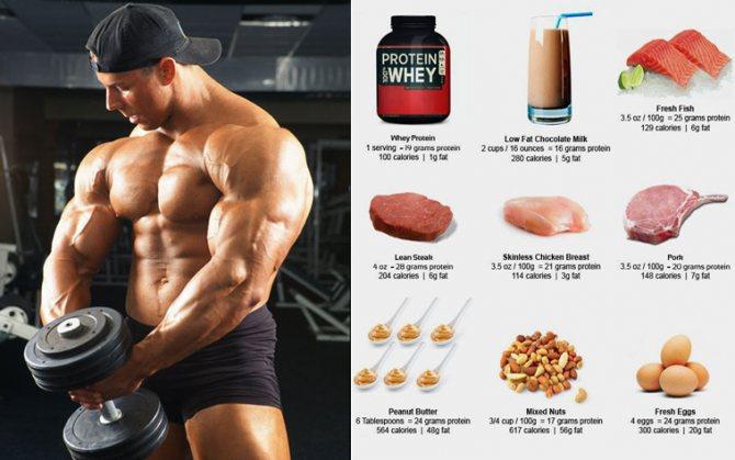 Как набрать вес худому парню, 13 советов