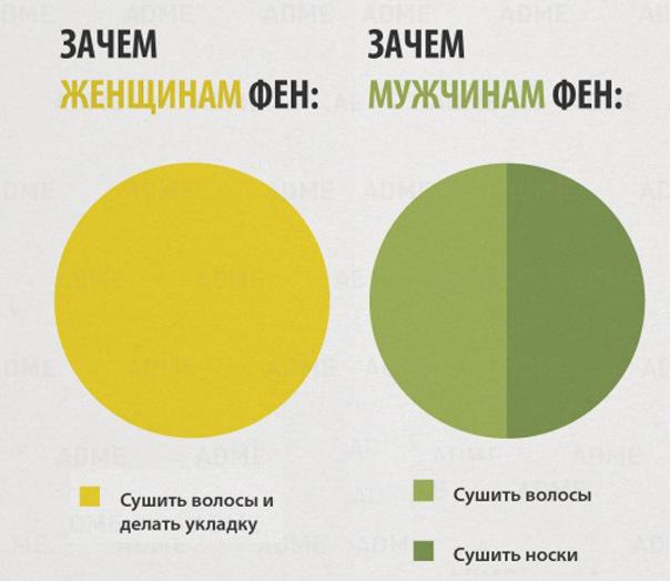 Какая самая оптимальная разница в возрасте между мужчиной и женщиной