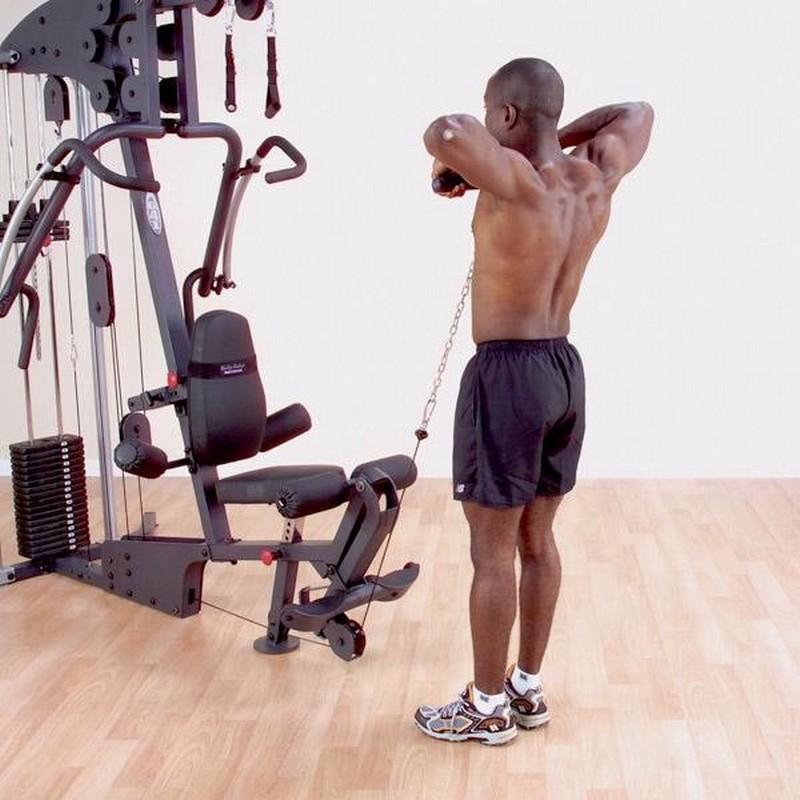 Лучшие упражнения для спины и позвоночника в домашних условиях без тренажеров