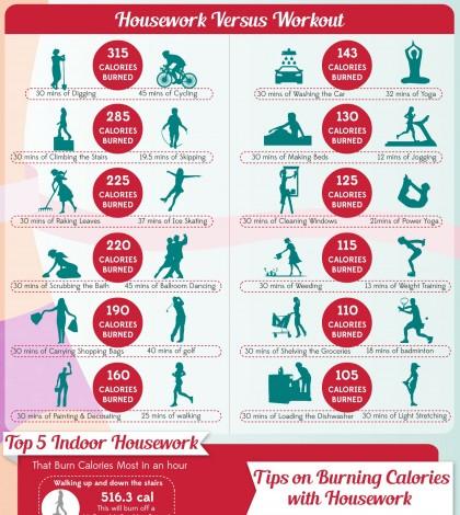 Сколько сжигать калорий за тренировку