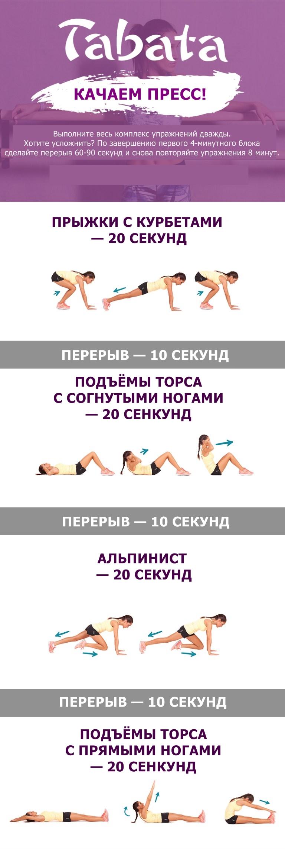 Упражнения табата для похудения дома за короткое время