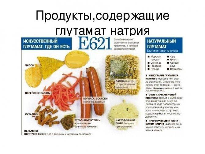 Глутамат (глютамат) натрия: вред и польза, влияние на организм