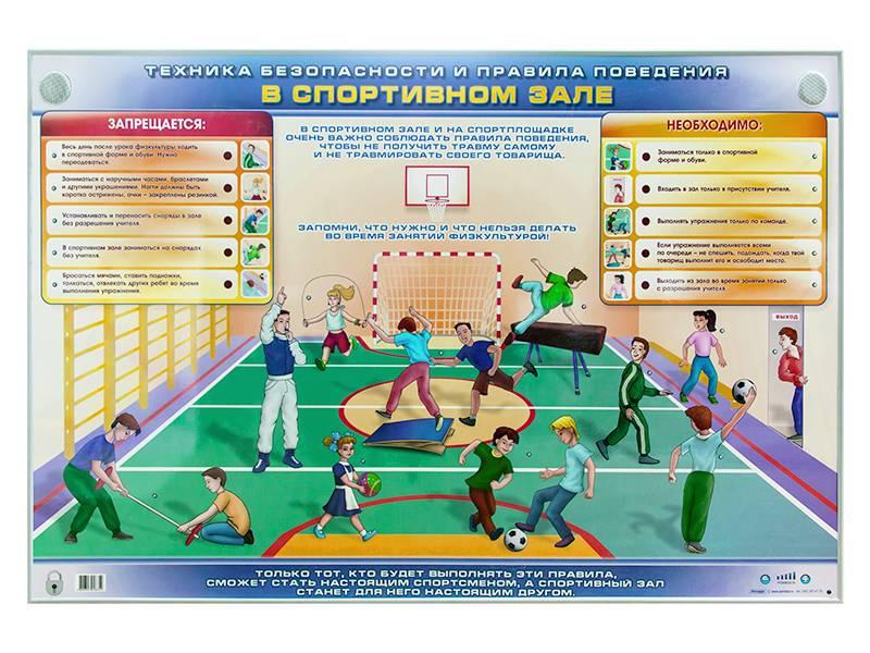 Негласные правила поведения в тренажерном зале