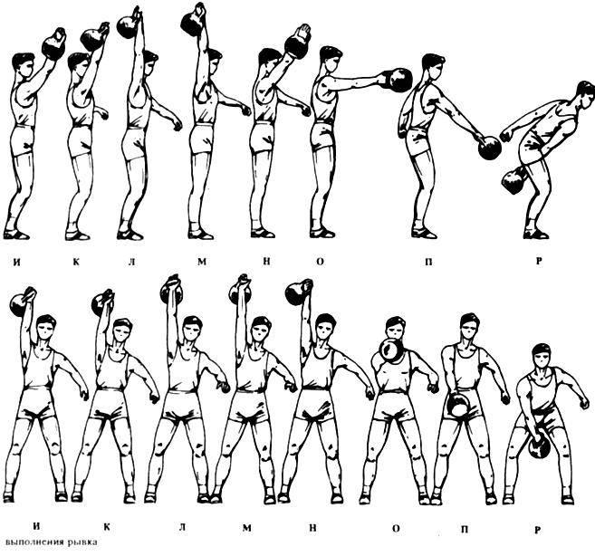 Толчок гири — техника, какие мышцы работают