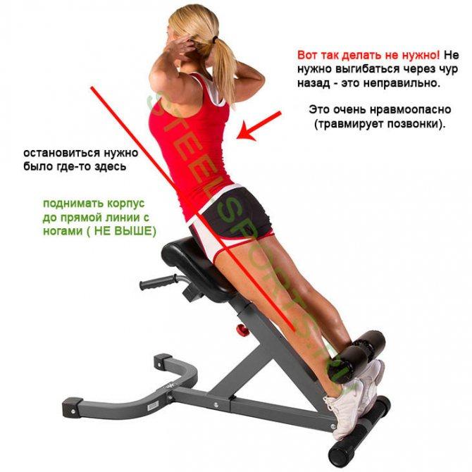 Упражнение гиперэкстензия,техника выполнения гиперэкстензии