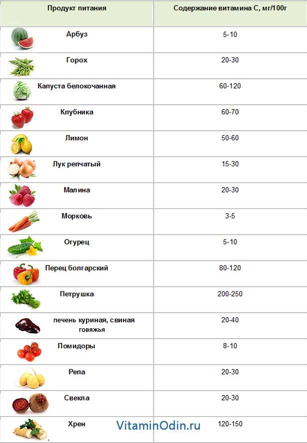 15 продуктов содержащих кальций в большом количестве   пища это лекарство