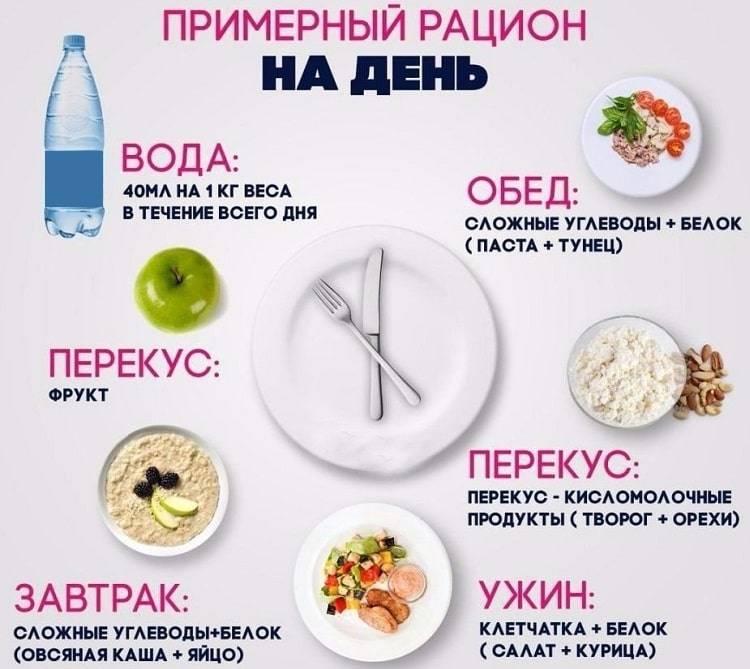 Что есть на обед при правильном питании?