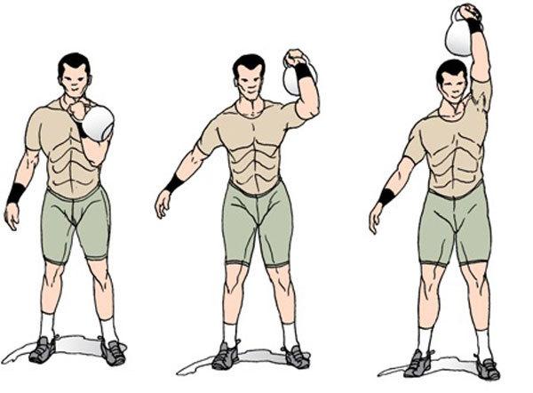 Жим гири стоя - пошаговая техника выполнения