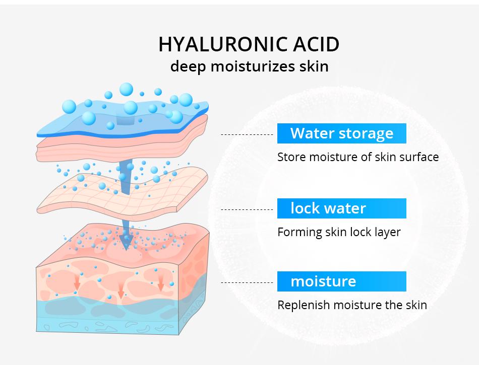 Для чего нужна гиалуроновая кислота для кожи лица