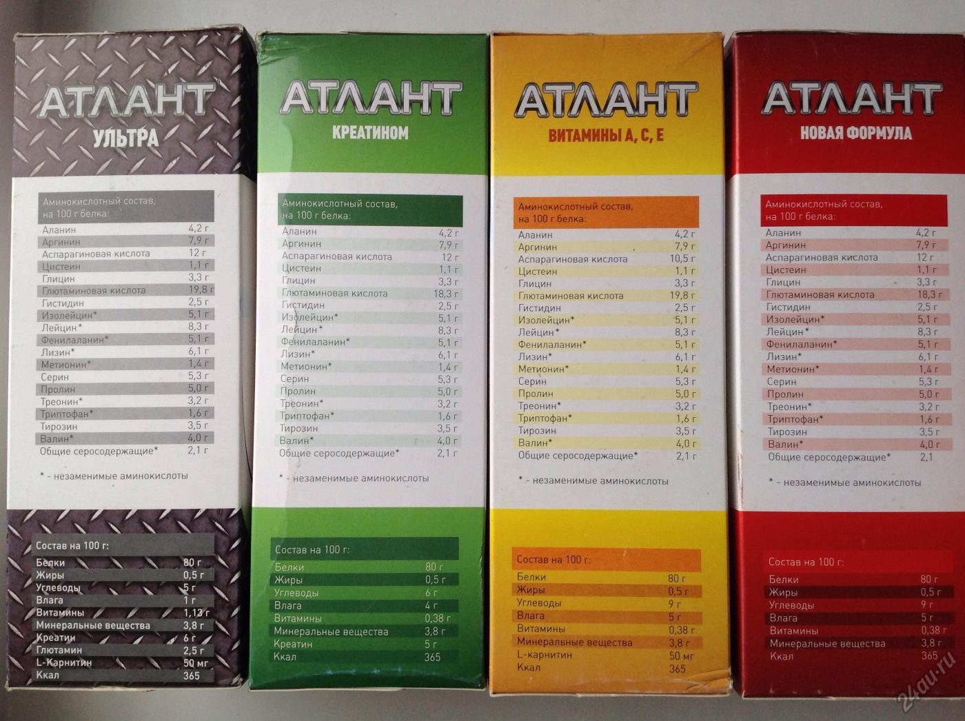 Калорийность протеин [атлант]. химический состав и пищевая ценность