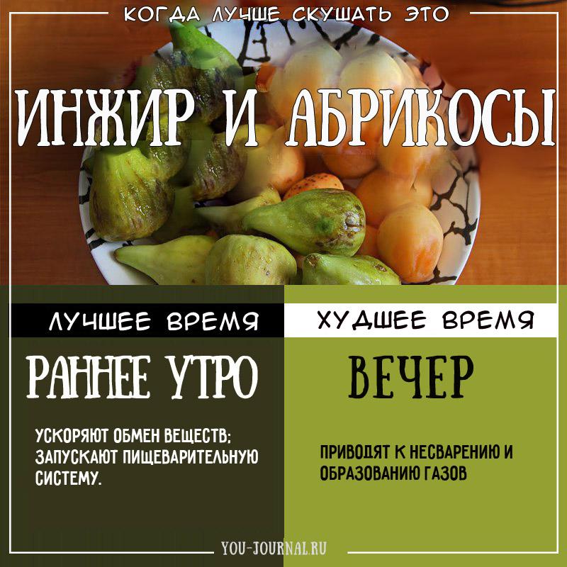 Самые полезные и низкокалорийные фрукты для быстрого похудения