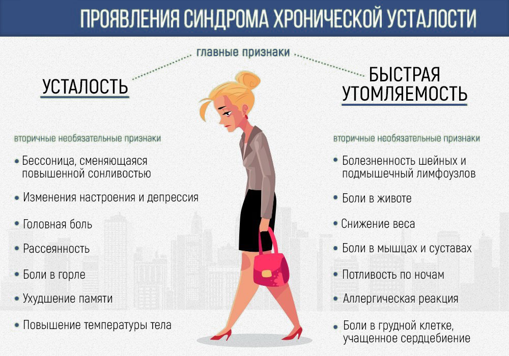 Перетренированность мышц