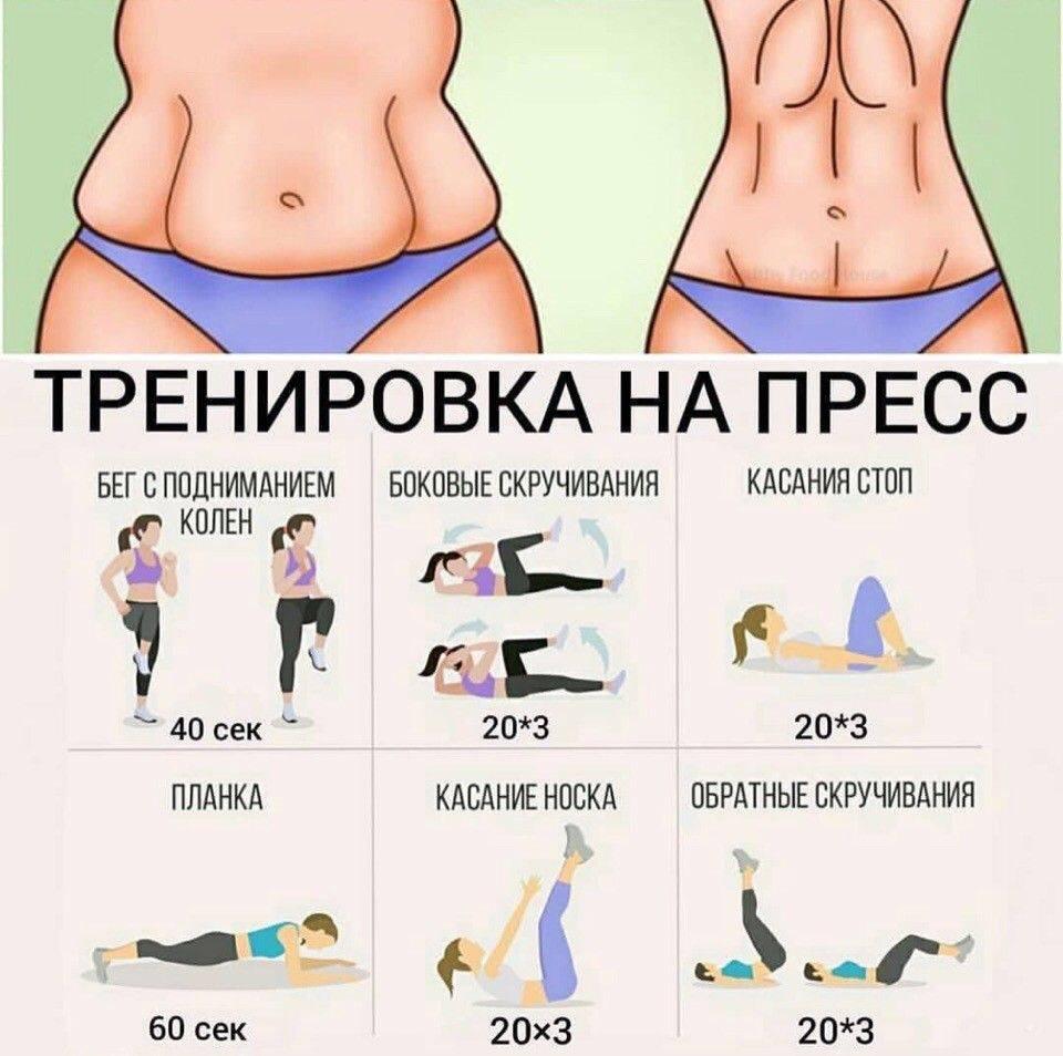 Самые эффективные упражнения для похудения живота и боков в домашних условиях без тренажеров