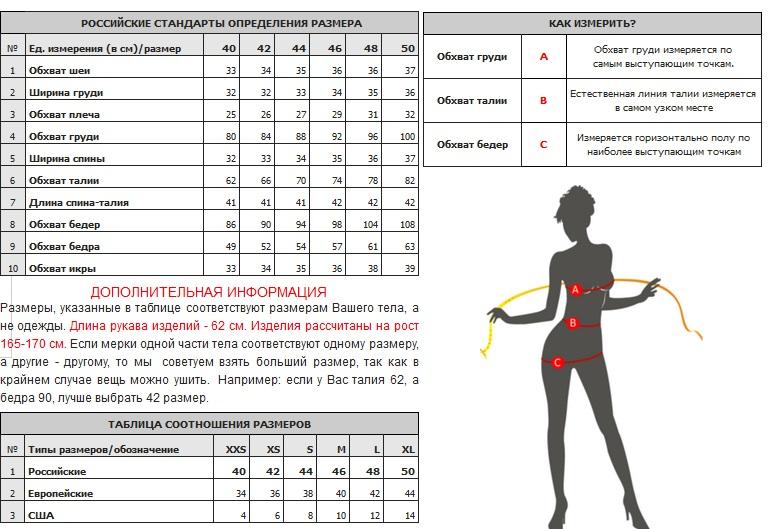Как правильно делать замеры тела и как определить результаты тренировок